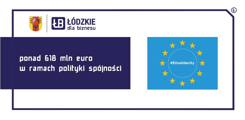 Polityka spójności dla przedsiębiorców i opieki zdrowotnej. Ponad 618 mln EUR na przezwyciężenie skutków pandemii