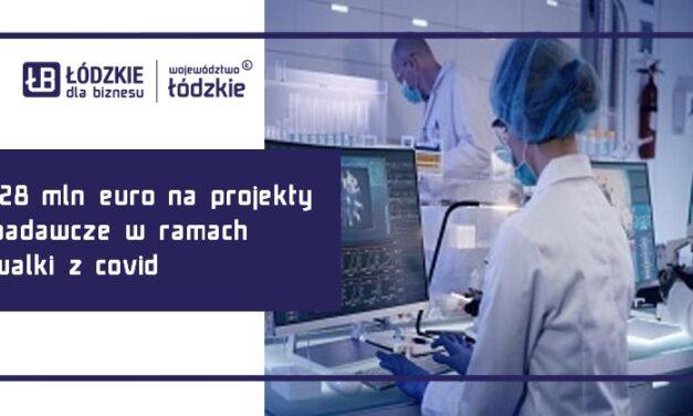 128 mln euro na 23 nowe projekty badawcze w ramach walki z COVID-19