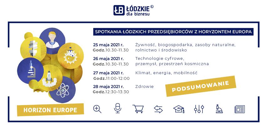 Podsumowanie spotkań łódzkich przedsiębiorców z Horyzontem Europa 25-28 maja 2021